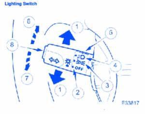 Jaguar Xkr 2005 Lighting Handle Electrical Circuit Wiring