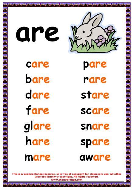 phonics poster  words   images english