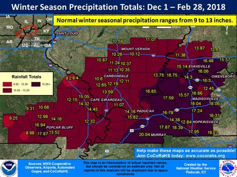 winter season   climate summary