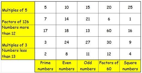 13 Set 1a  Dr Morgan's Maths Pages  Page 2