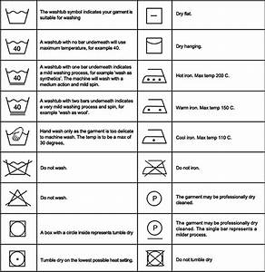 OSCA IRONING: Care Labels explained