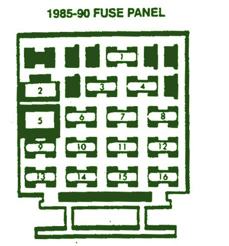 Chevrolet Cavalier Fuse Box Diagram Schematic