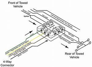 Blue Ox Jeep Wiring Diagram
