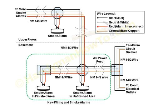 wiring diagram mains smoke alarm mains powered smoke alarm wiring diagram fuse box and wiring diagram