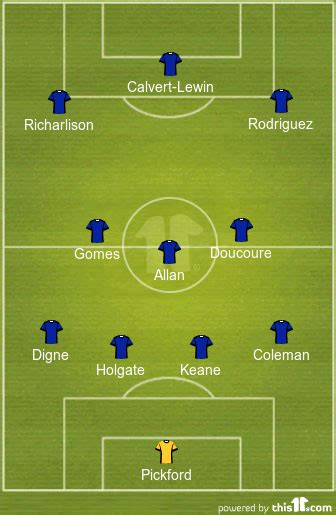4-3-3 Everton Predicted Lineup Vs Fulham - The 4th Official