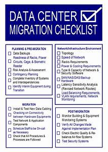 network learning blog by netbrain page 2 With network migration plan template