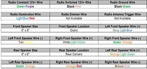 1997 Ford Pickup F250 Truck Car Stereo Wiring Diagram