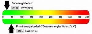 Energiebedarf Haus Berechnen : heimatstyl effizient heimatstyl massivholzhaus ~ Lizthompson.info Haus und Dekorationen
