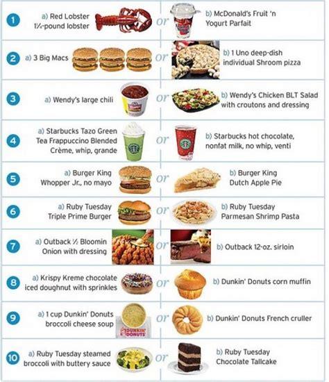 quiz cuisine quiz cuisine 28 images food picture quiz name the