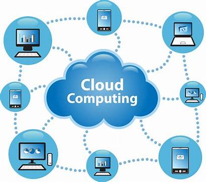 Cloud Computing Security Encryption Data Service Computer