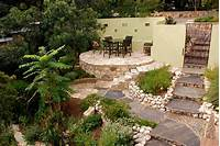 outdoor design ideas Swimming pool landscaping ideas