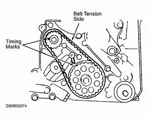 1989 Mitsubishi Pickup Serpentine Belt Routing And Timing