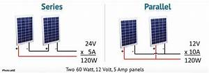 Introduction To Electricity Basics  Solar Power 101