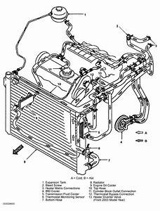 2003 Land Rover Engine