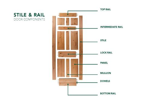 stile and rail wood doors breaking doors stile and rail doors woodgrain