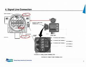 fisher actuator diagram engine diagram and wiring diagram With fisher dvc 6200 wiring diagram