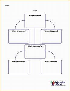 7 Flowchart Template - Sampletemplatess