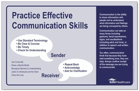 effective communication skill chart heller linkedin