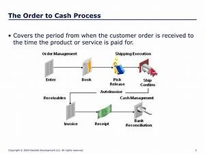 Ppt - Oracle Order To Cash Powerpoint Presentation