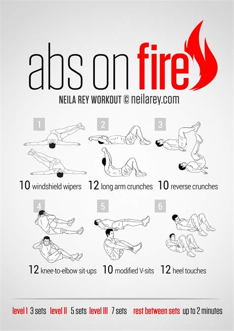 Abs Workout For Men At Home Without Equipment
