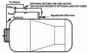 Aqua Genie Skimmer Installation