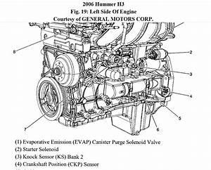 2007 Hummer H3 Engine Diagrams  U2022 Wiring Diagram For Free