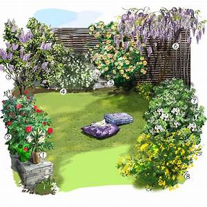 plan amenagement jardin gratuit obasinccom With comment amenager un petit jardin rectangulaire 7 idees damenagement de jardin habitatpresto