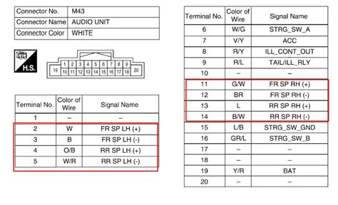 triumph tr4a wiring diagram wiring diagram