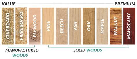 hardwood  softwood mynd furniture residential