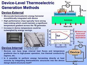 Internal Thermoelectric Effects and Scanning Probe ...