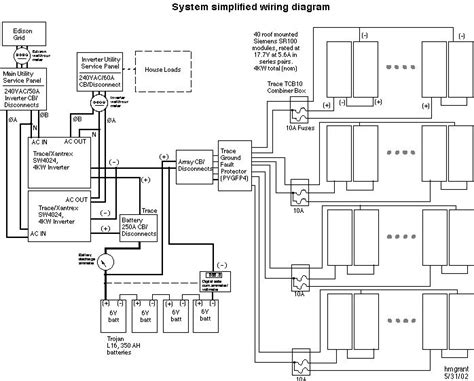 Panel Wiring Diagram by Simple Solar Panel Wiring Diagram The Site That This