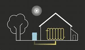 Stromverbrauch Pumpe Berechnen : w rmepumpen infos verbrauch kosten stromtarife ~ Themetempest.com Abrechnung