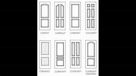 Exterior Door Types