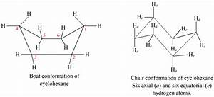 Explain Boat And Chair Isomers Of Cyclohexane In Detail