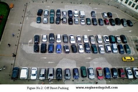 Different Types Of Parking Spaces And Multiple Level Car