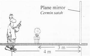 Physics Problems And Solutions    Soalan Fizik  U0026 Penyelesaian  May 2016
