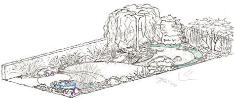 Kleinen Garten Einfach Gestalten by Einen Kleinen Garten Gestalten Einfach Mal Magisch