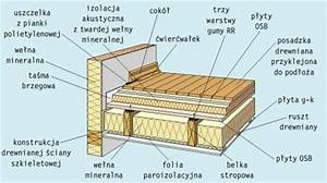 Strop drewniany warstwy