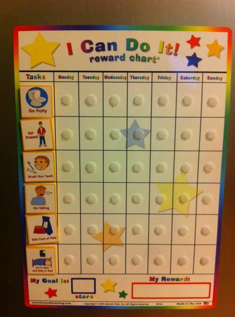 children family building with a twist 822 | behaviorchart