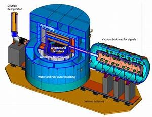 Three next-generation dark matter experiments get a green ...