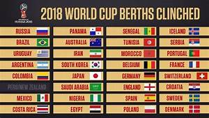 FIFA World Cup 2018 Teams Qualified for Group Draw - FIFA ...