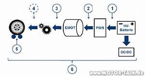Batterie Berechnen : elektroauto wirkungsgrad berechnen hybrid elektro ~ Themetempest.com Abrechnung