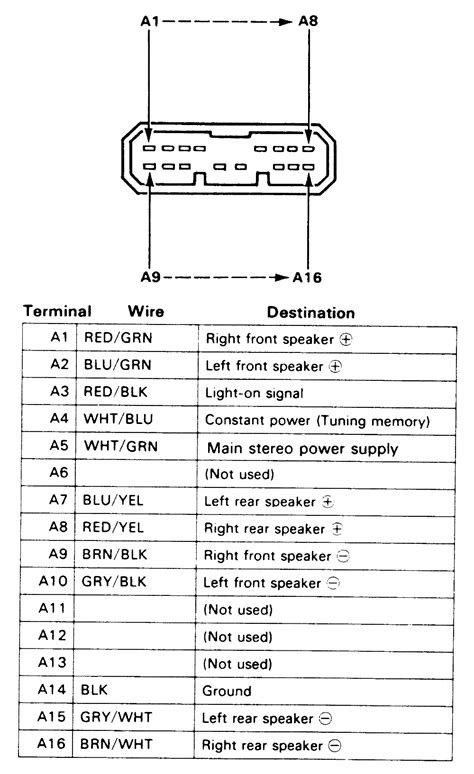 Honda Civic Radio Wiring Online Diagram