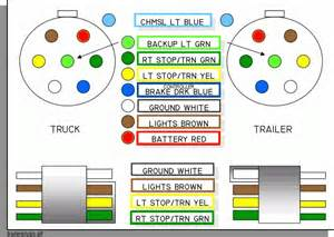 Trailer Light Plug Wiring Diagram