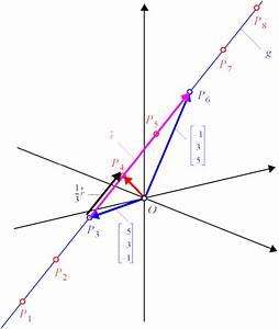 Betrag Vektor Berechnen : der betrag eines vektors ~ Themetempest.com Abrechnung