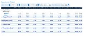 timesheet hours development resource time tracking template in
