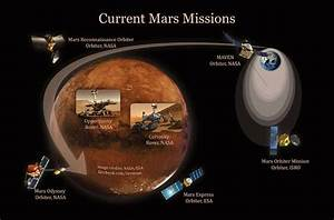 Industry input sought for next NASA Mars orbiter ...