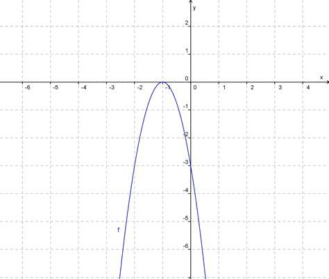 scheitelpunkt berechnen quadratische funktion
