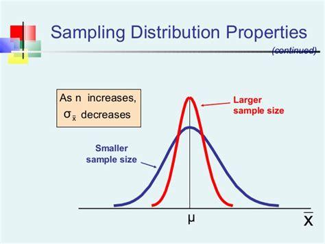distribution sampling sample increases decreases properties