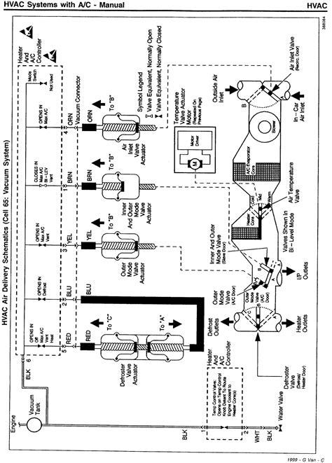 Need Vacuum Line Diagram For Chevy Express Van